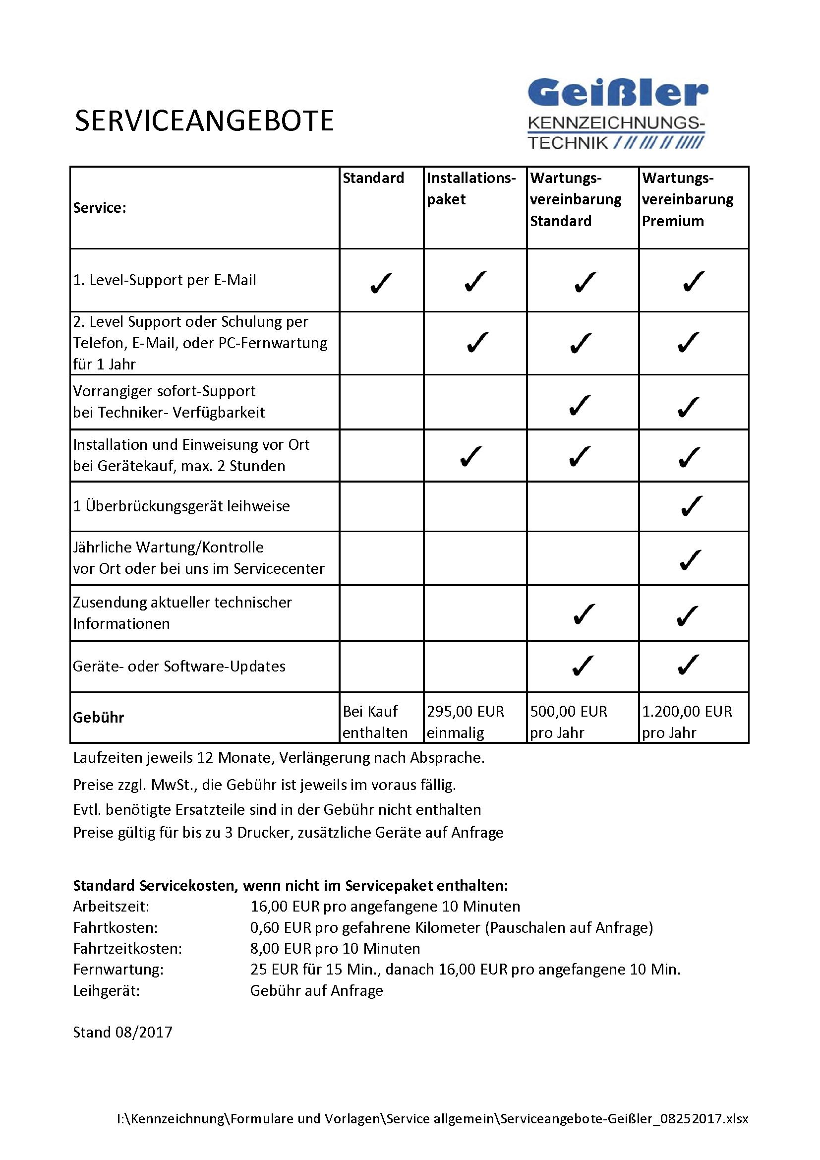 Serviceangebote-Geissler_25082017
